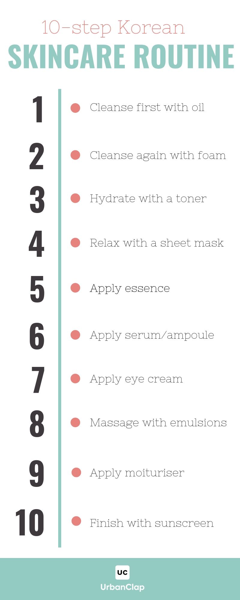 How to Do the Korean Skin Care Routine for Indians – The Urban Guide