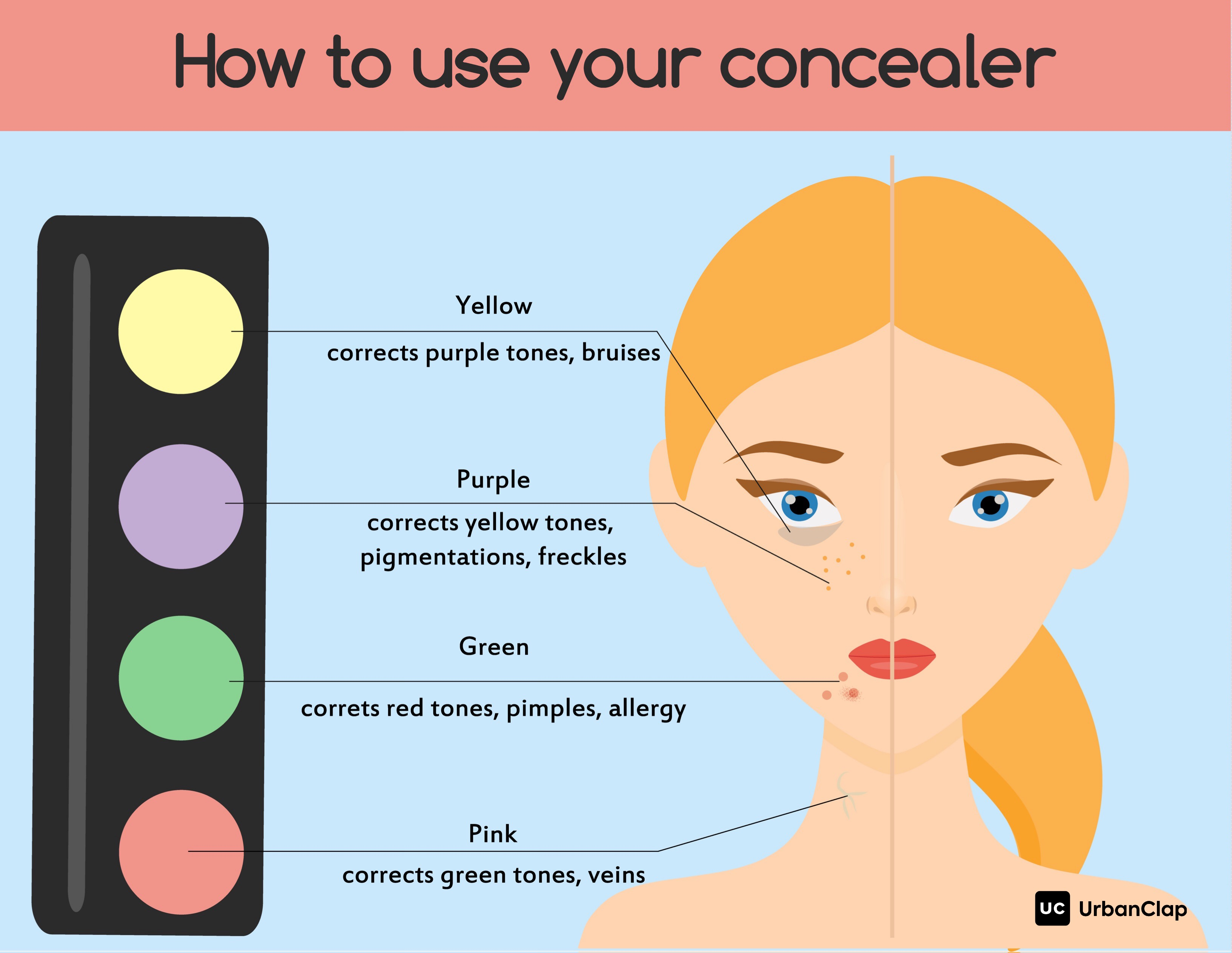 11 Game Changing Beauty Tricks If You Suck At Makeup – The Urban Guide