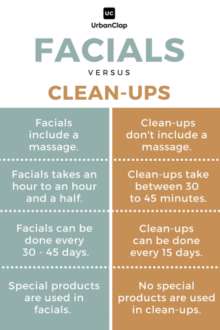 Difference between face clean-ups and facials