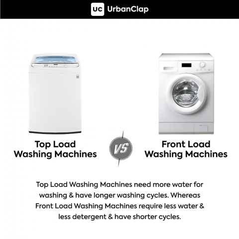 Front load washing machine vs top load washing machine