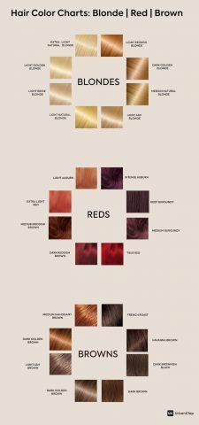 How to choose hair colour from hair colour chart
