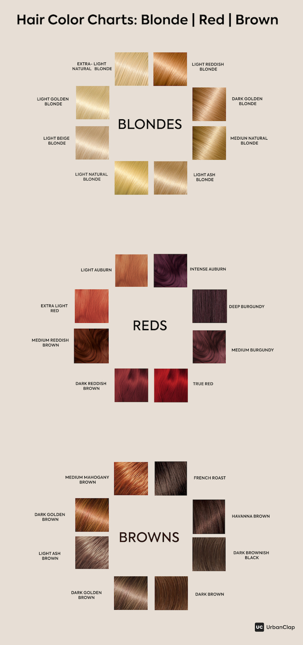 The Only Hair Colour Chart For Indian Skin Tones