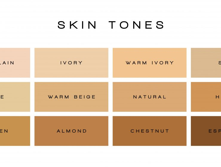 Indian skin undertone