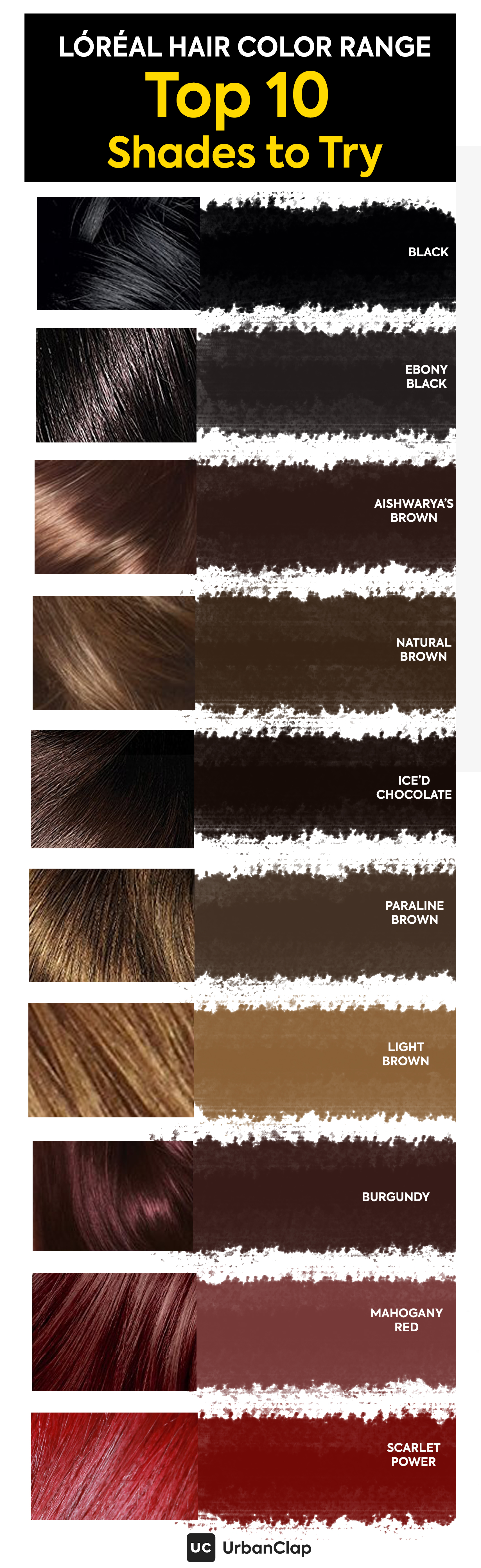 Loreal Hair Color Range Top 10 Shades For Indian Skin Tones