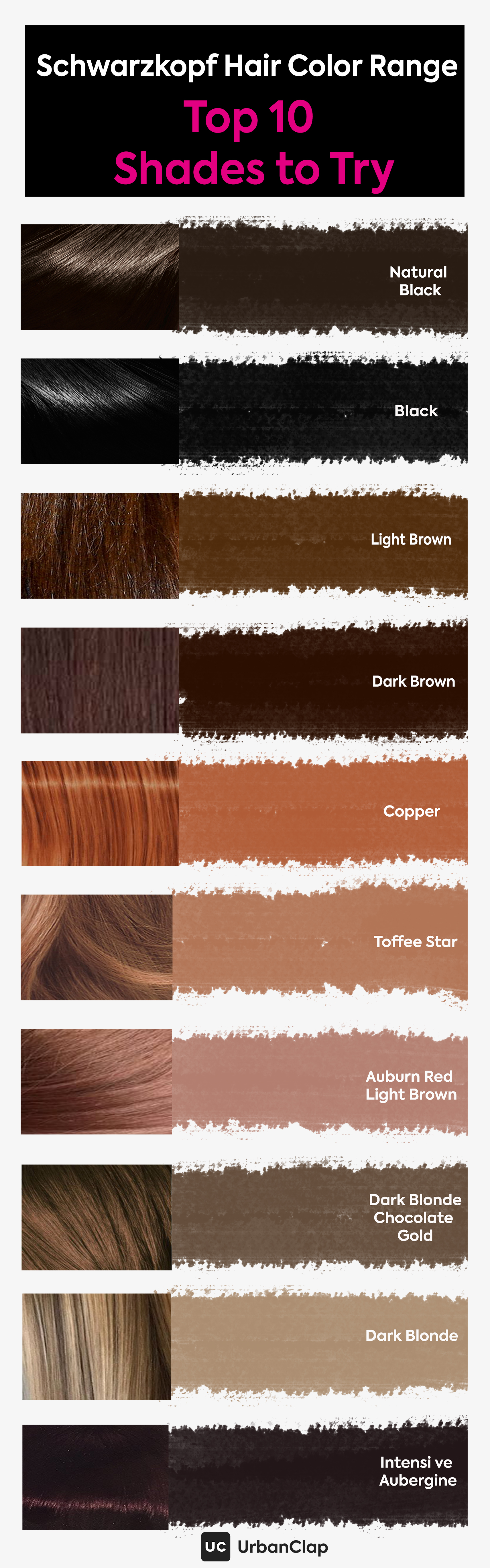 Schwarzkopf Hair Color Range Top 10 Shades For Indian Skin Tones The Urban Guide