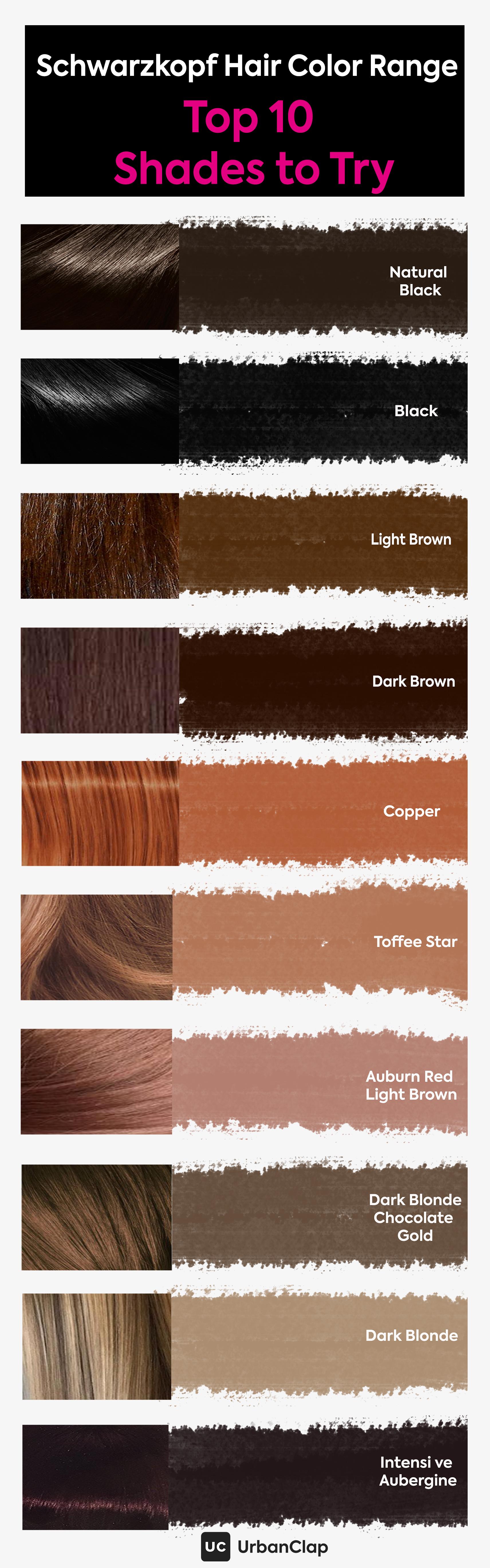 Schwarzkopf Hair Color Range Top 10 Shades For Indian Skin