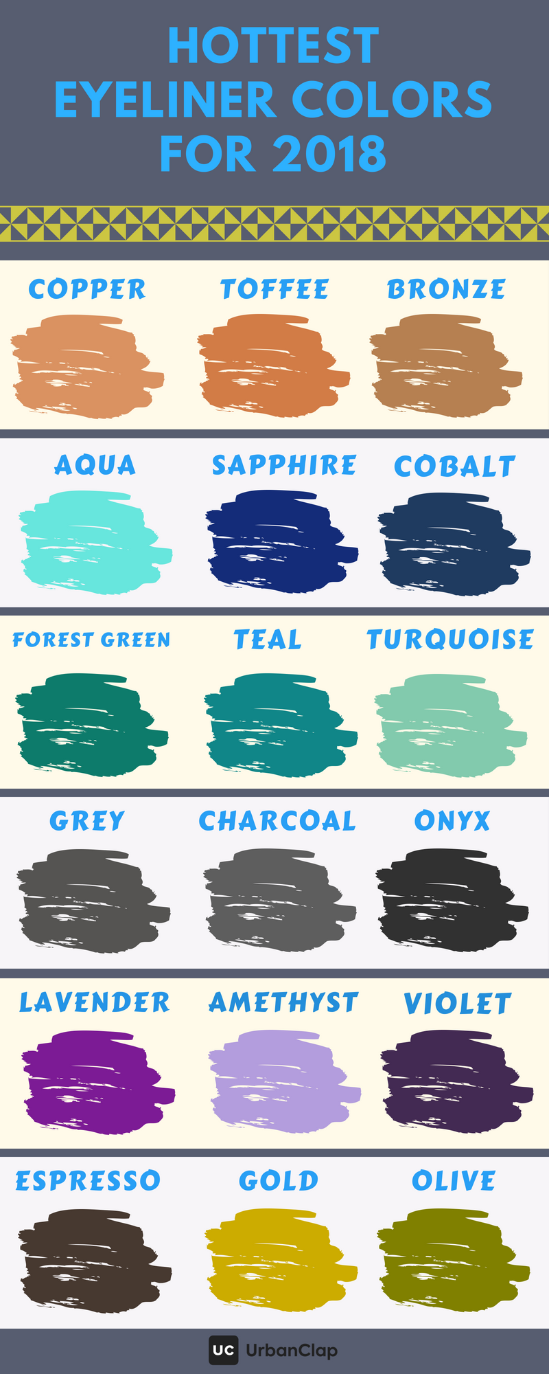 Coloured Eyeliner Shades to Try
