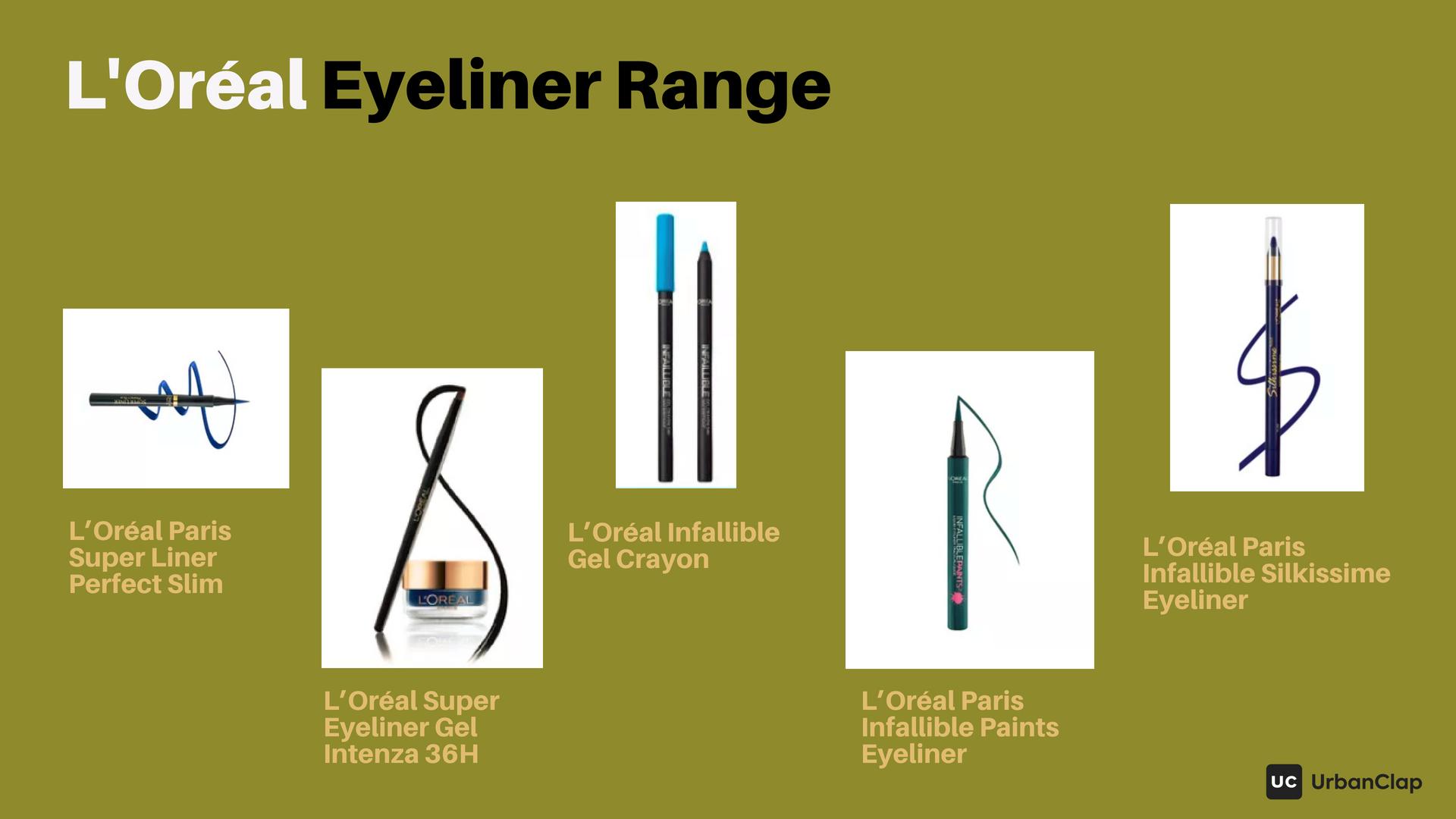 Loreal Eyeliner Range - Pencil and gel eyeliners