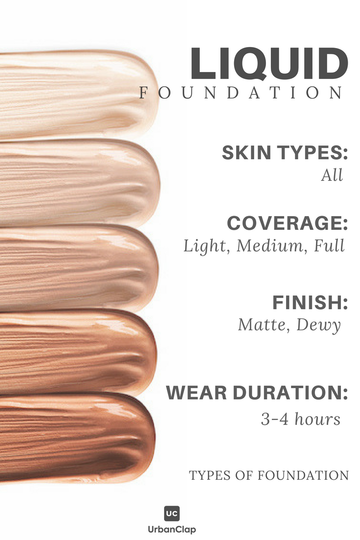 liquid foundation type