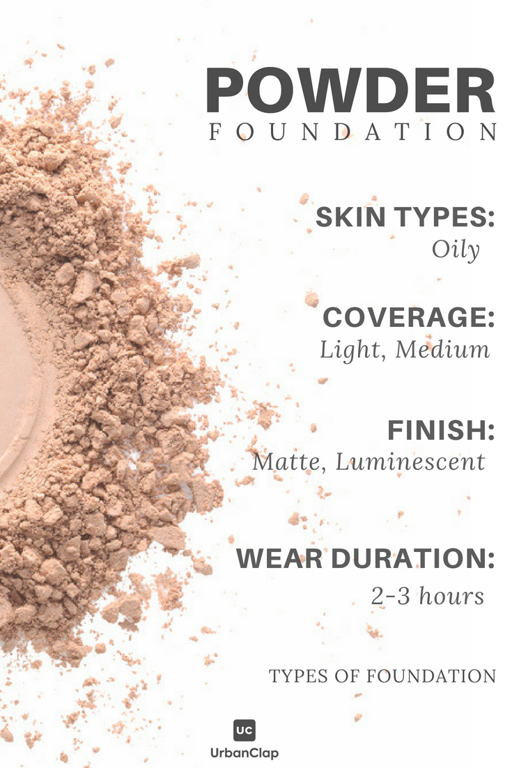 Powder-foundation-type