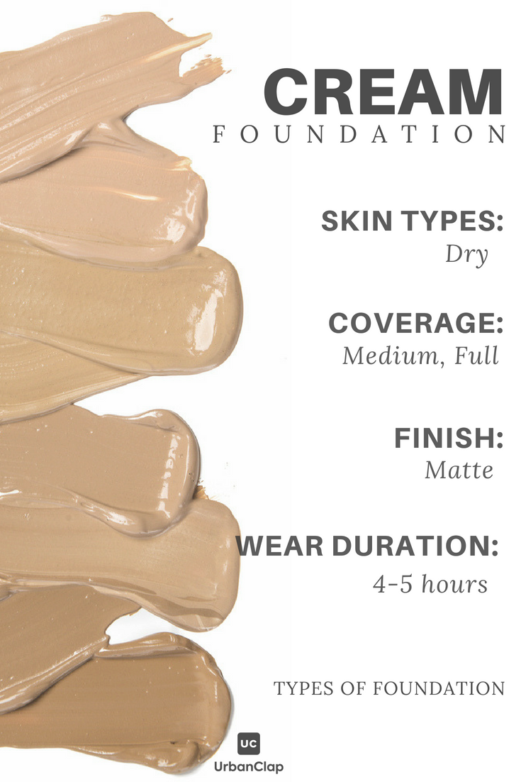 Cream-foundation-type