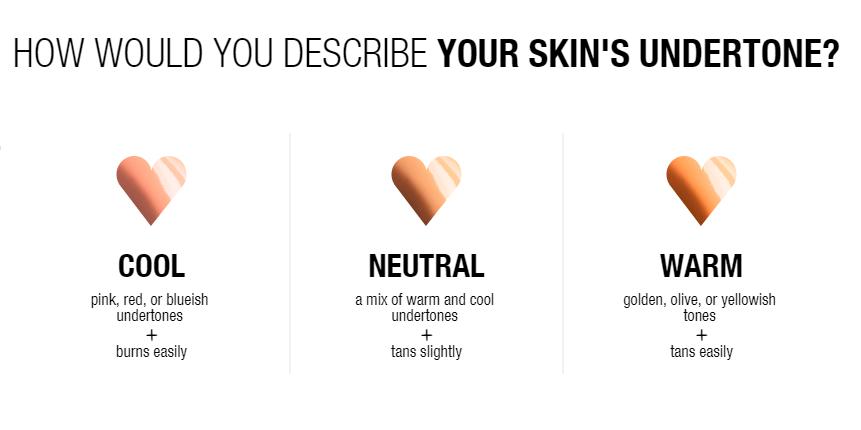 How to identify skin undertone